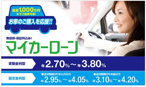 関西アーバン銀行マイカーローン